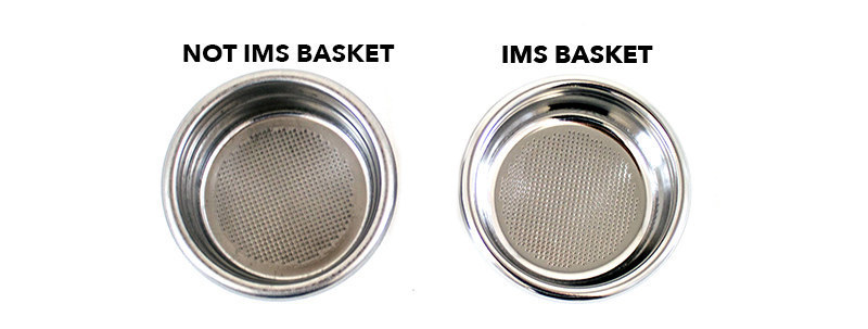 Comparing basket with IMS basket